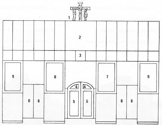 Схема иконостаса (Из истории иконостаса)